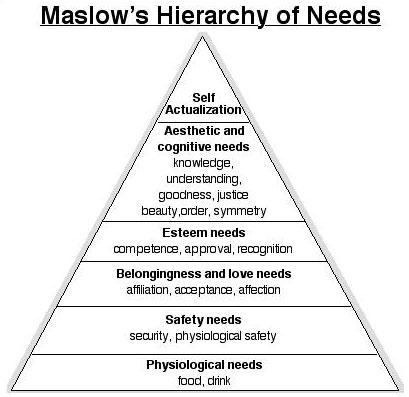 hierarchy1