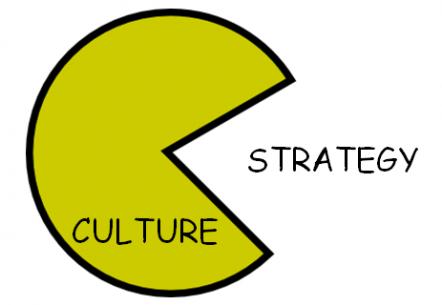 cultureeatsstrategy-442x3051